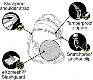 PacSafe makes camera bags that are very theft-proof.  The straps and the body of the bag contain a thick wire mesh that prevents anyone from cutting the bag open.