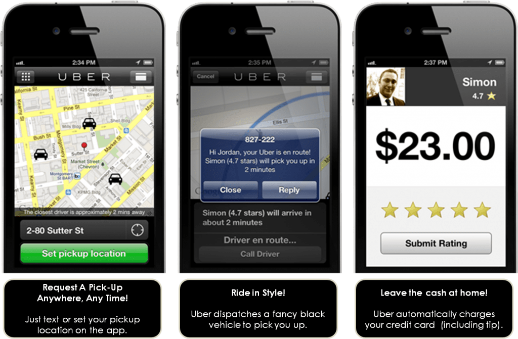 The UBER interface!