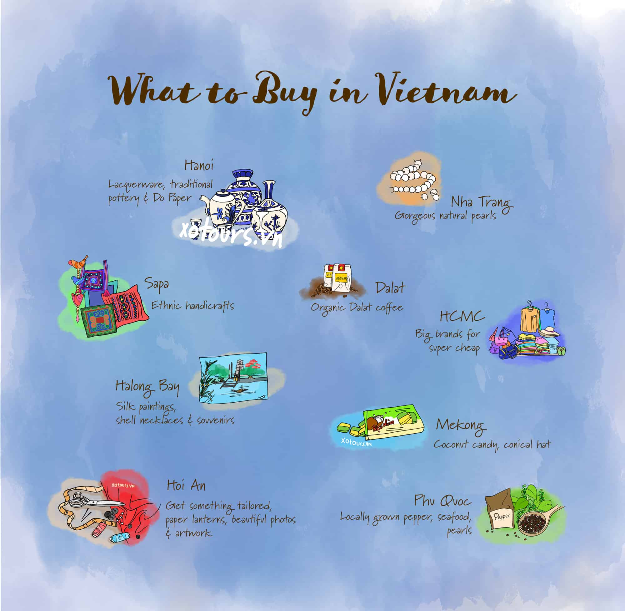 what to buy in Vietnam