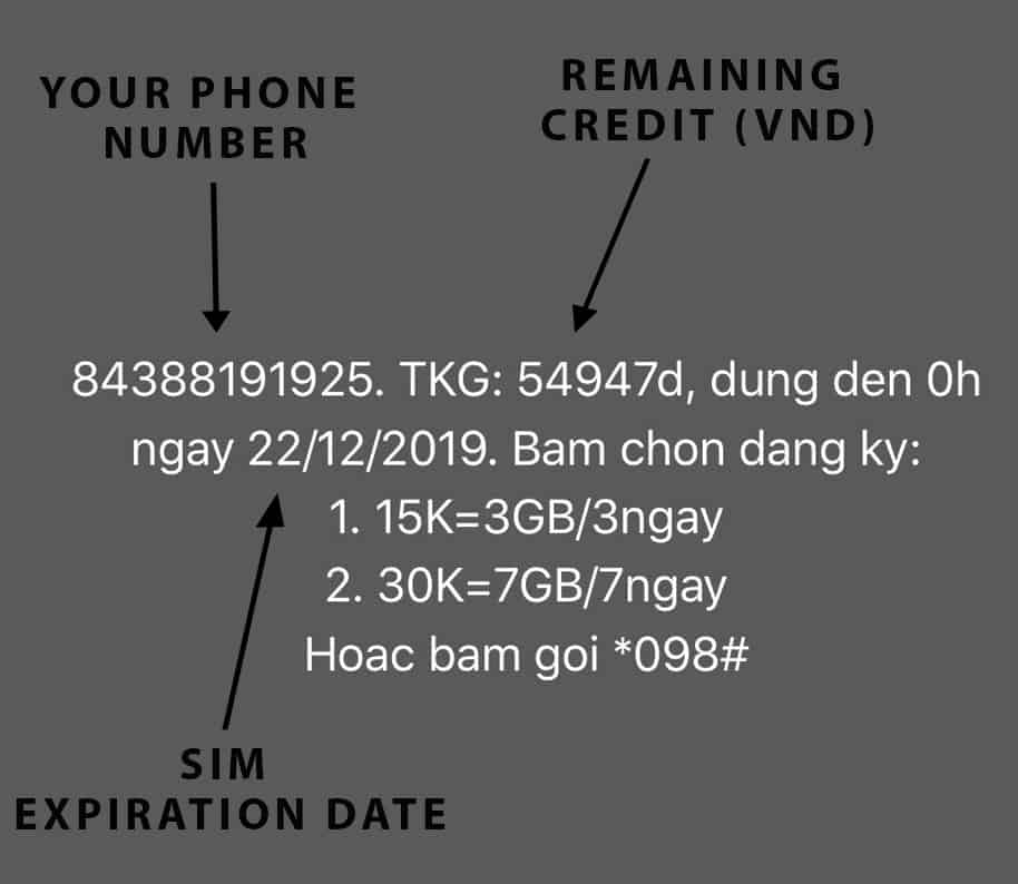 Sample Viettel remaining balance text for call+data plans
